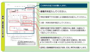 日本スポーツ振興センター医療等の証明