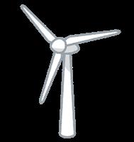 風力発電所を設置して儲ける